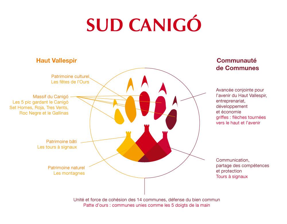 symbolique logo Sud Canigo